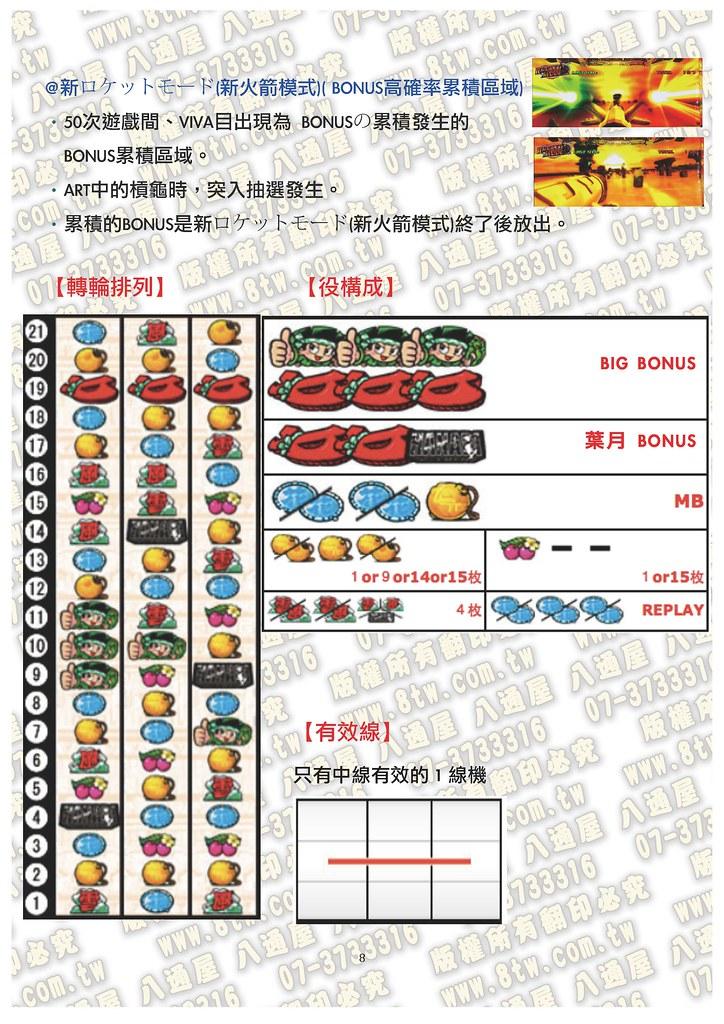 S0206綠童VIVA2 中文版攻略_Page_09