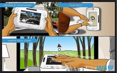Wii U Concept art leaked