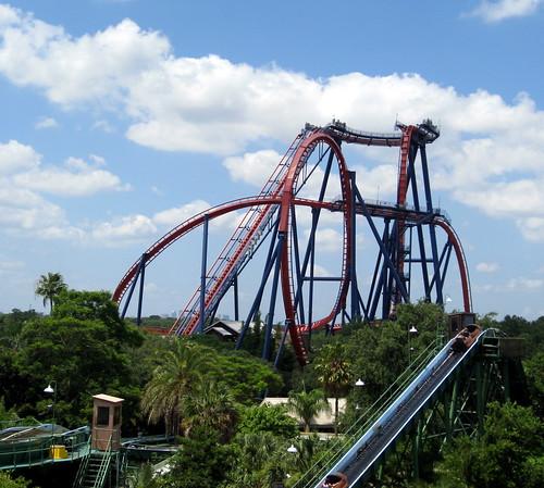 Busch Gardens Skyride View Of Sheikra Roller Coaster