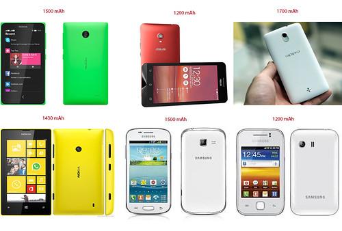 Những lý do nên chờ Zenfone 4 hay chọn NOKIA X, OPPO Find Muse, Galaxy Trend… - 12898