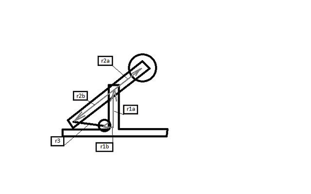 force analysis of a standard trebuchet