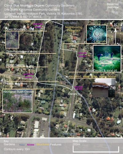 North Katoomba Community Gardens: Overview