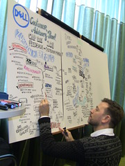 Live graphic recording of CAP Days Germany