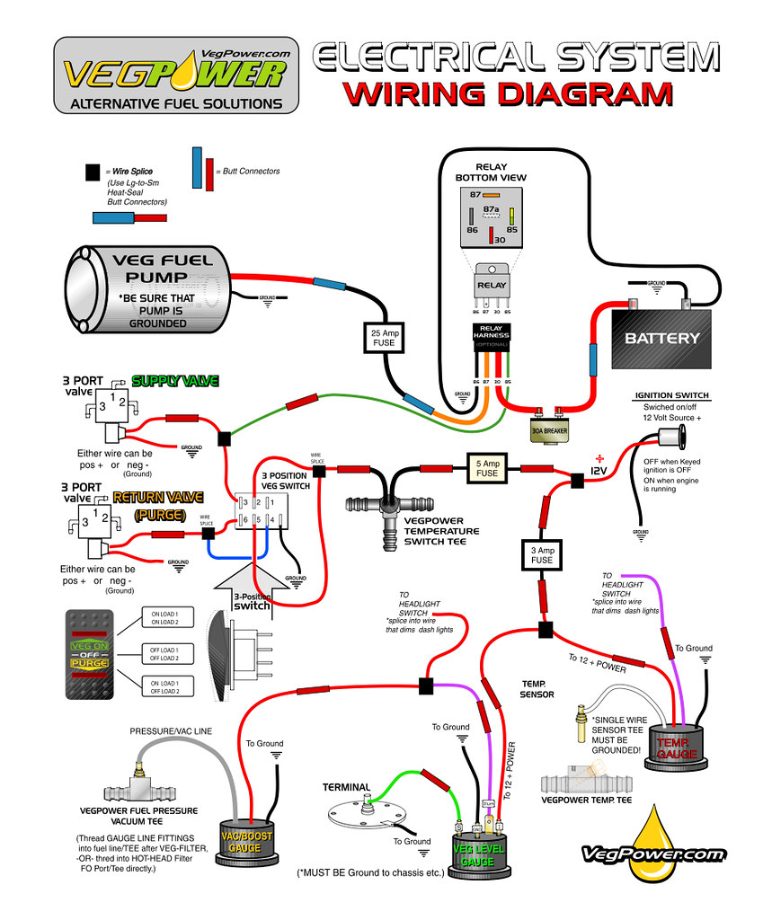 467859 Wvo Overflow Valves likewise Exploded View 2006 Honda Odyssey Manual Transmission additionally 5 7l Chevy Engine Parts Diagram besides Cummins M11 Celect Wiring Diagram additionally 1999 Jeep Wrangler O2 Sensor Location Wiring Diagrams. on 1996 dodge ram wiring schematic