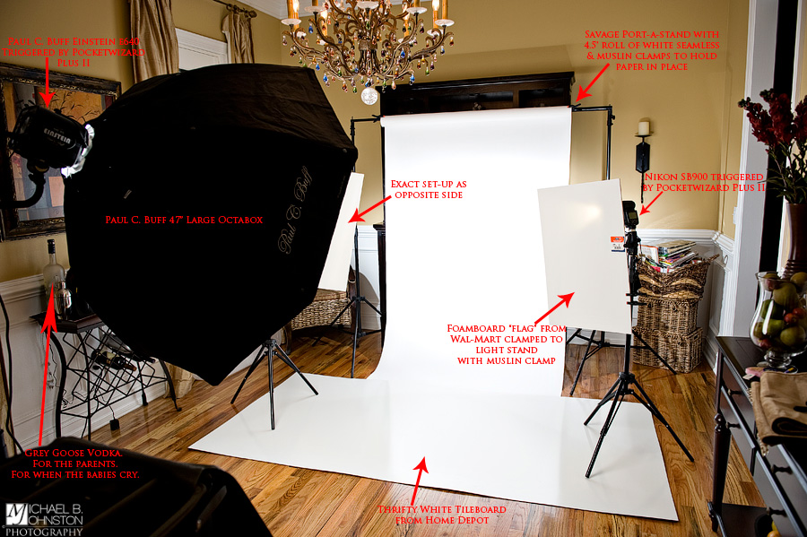 how to make home photography lighting