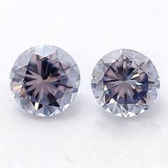 sapphire(0.0), jewellery(0.0), amethyst(1.0), diamond(1.0), gemstone(1.0),