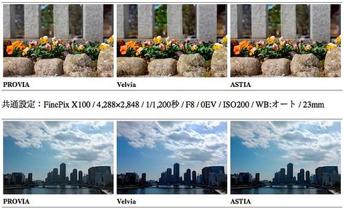 Fujifilm X100 Provia, Velvia and Astia sample photos