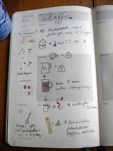 Moleskine Passions Recipe Journal - Beverages