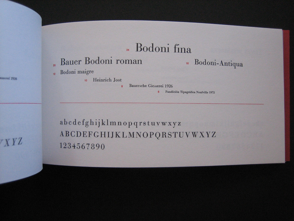 Bauer Bodoni   interrobang letterpress   Flickr