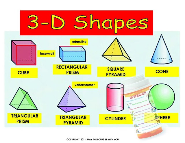 3d shapes mathematics classroom poster flickr photo sharing