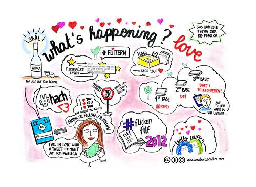 re:publica XI - What's Happening? Love.