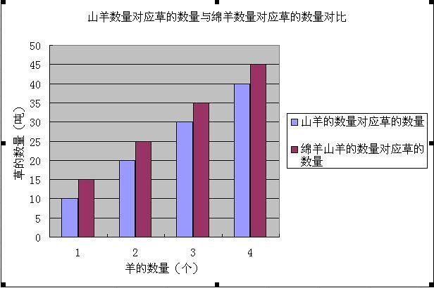 柱状对比图操作 (6)