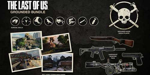 The Last of Us: 'Grounded Bundle' DLC detailed