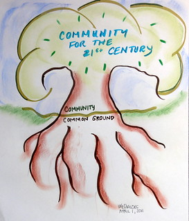 Community for the 21st Century