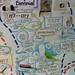 Art of Destination Conference - Visual Minutes