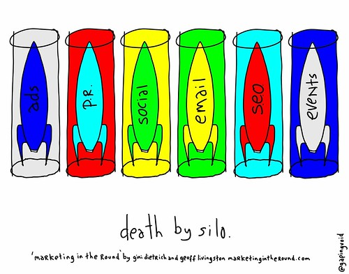 Death by Silo by @gapingvoid
