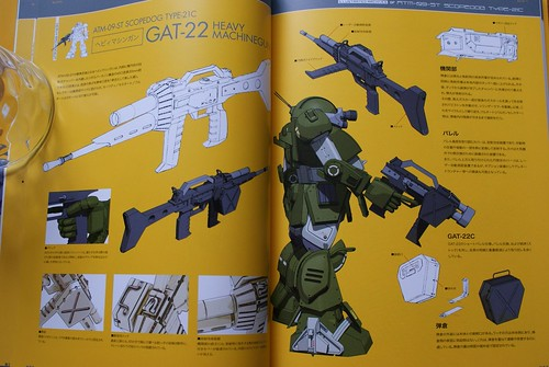 Armored Trooper VOTOMS Master Book - SCOPEDOG 21C - 5