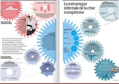 12f14 LMonde Info Genealogía de la crisis Mecánica infernal Uti