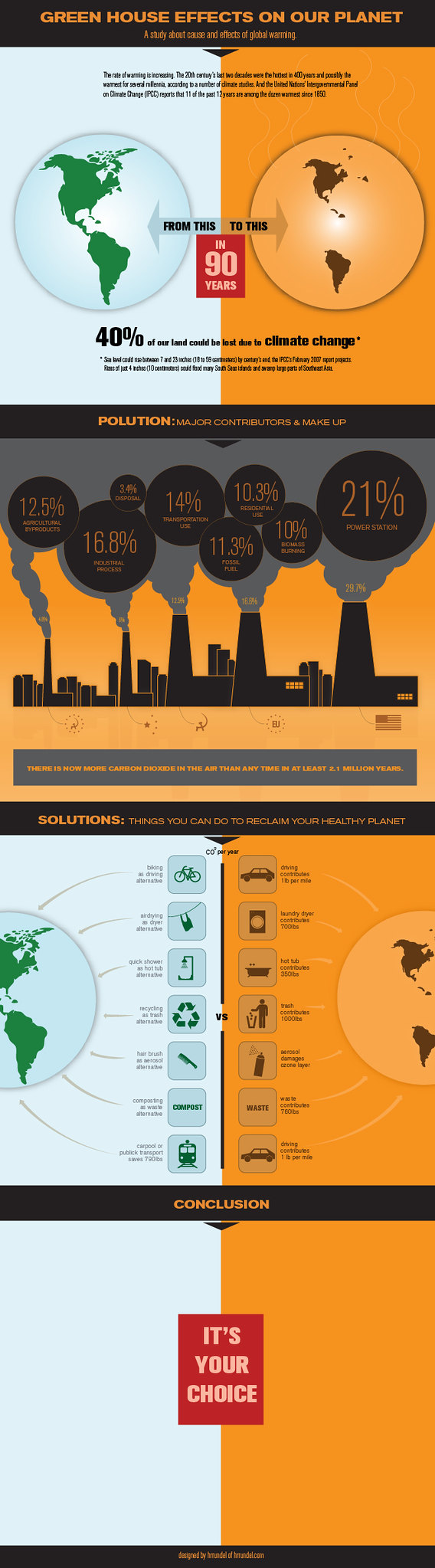 infographics/global warming