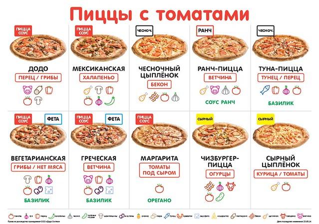 Dodo Pizza Standarts