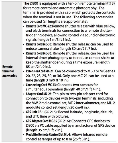 Nikon D800 / D800E ten-pin remote terminal -- Compatible accessories and devices