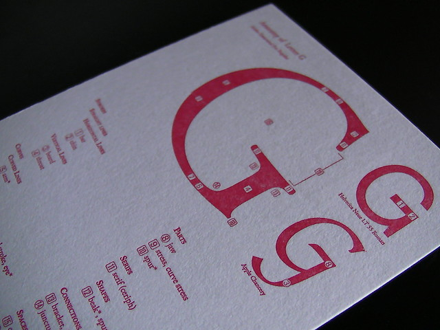 type anatomy postcard: G