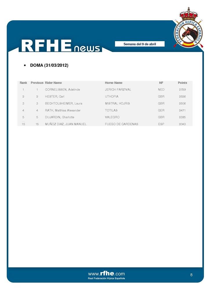 Comunicación RFHE _09.04.12_ pag 8
