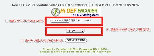 FLVからMP4に変換する方法