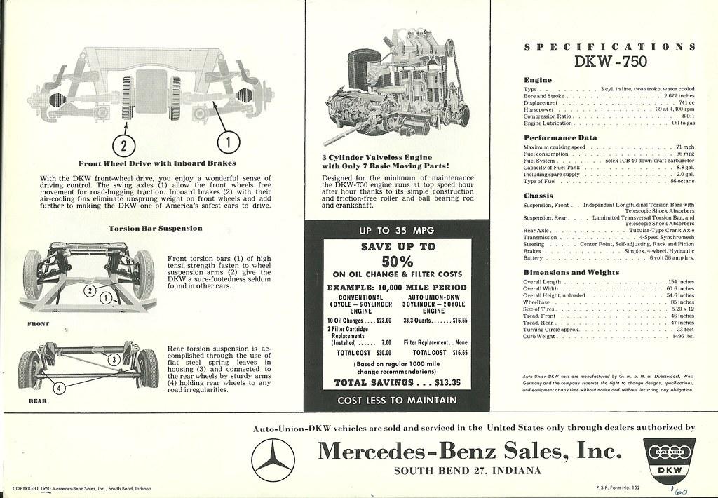 Mercedes benz car parts for sale mercedes benz car for Mercedes benz south bend in