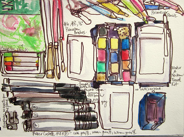 Sketch Kit, India