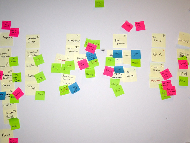 Vfs Digital Design Agile Project Management Flickr