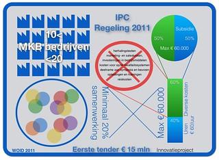 Infographic IPC regeling 2011 #in