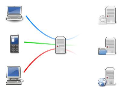 Часто задаваемые вопросы Интернет Контроль Сервер