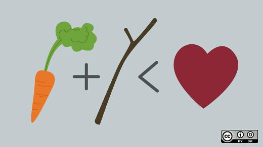 Carrot + Stick < Love