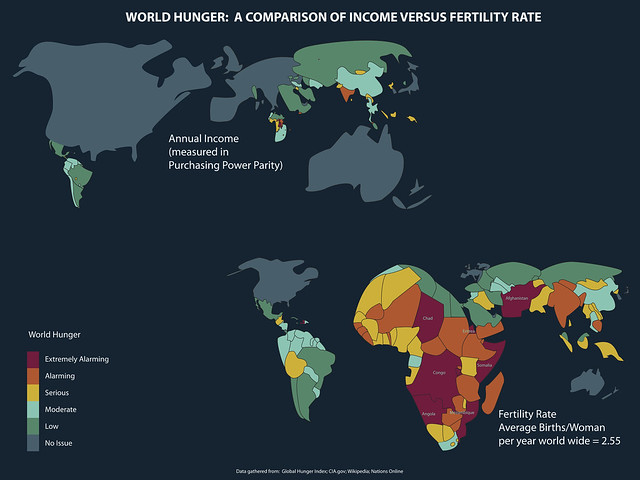 World Hunger, Income, and Fertility Rates