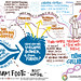 William Foote - Root Capital by dpict.info