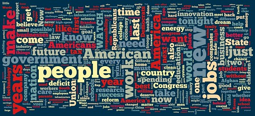 State of the Union transcript as a wordcloud