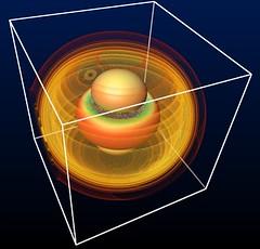 Circular creationism