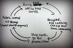 Business Card Pro/Con List