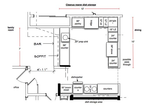 Layout For Small Kitchen Modern Home Exteriors