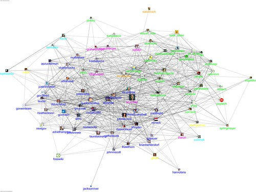 20110212-NodeXL-Twitter-techatstate-Graph High Between