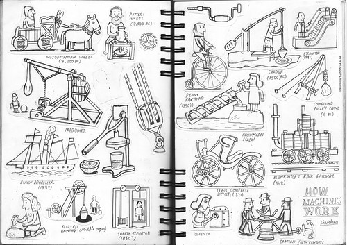 How Machines Work / Sketches