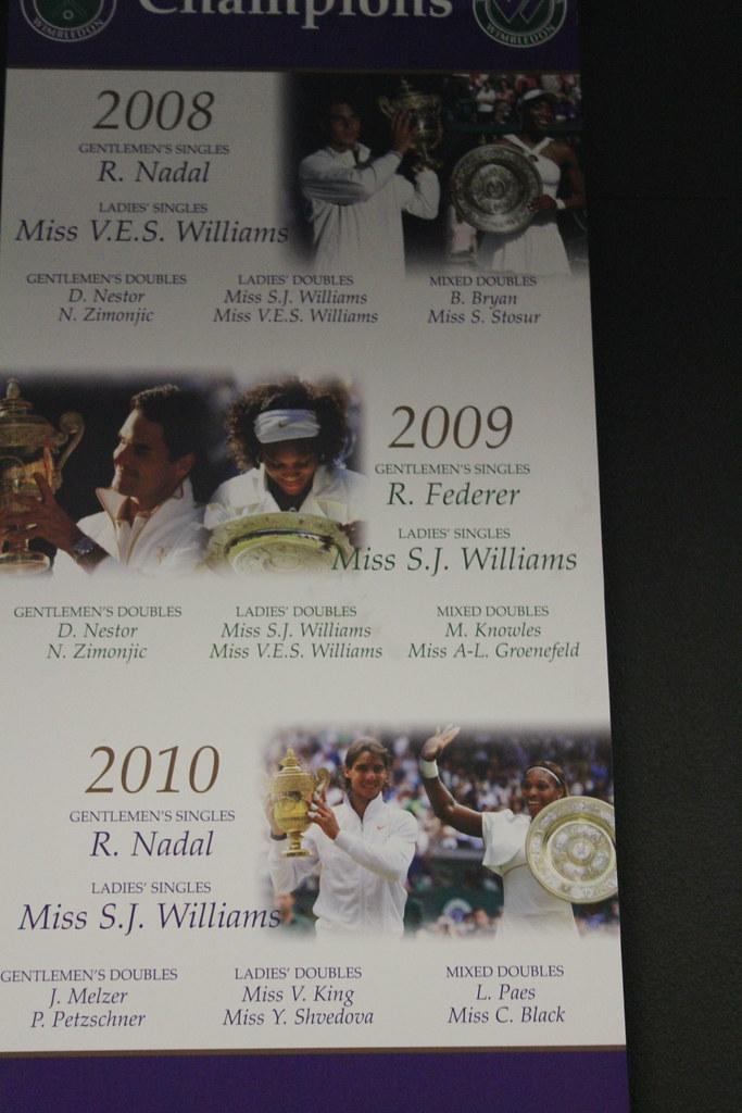 Wimbledon champions