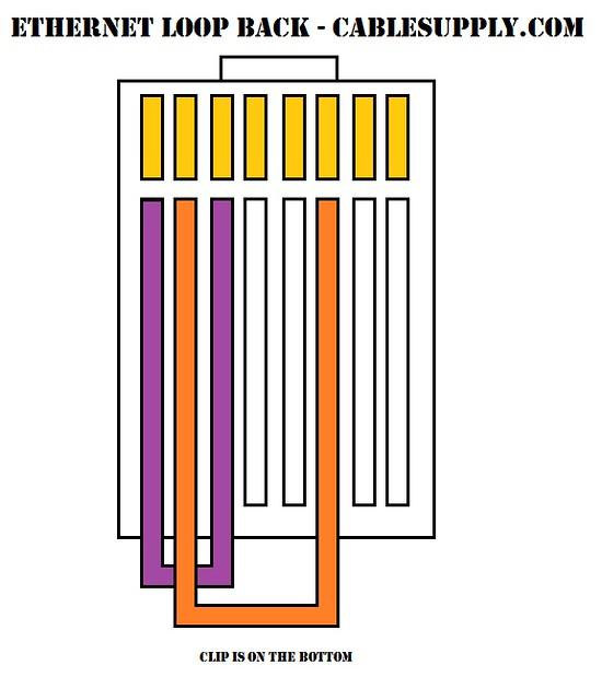 Rj45 plug wiring diagram on ethernet loopback plug pinout on Speaker Plug Wiring Diagram on RJ45 Plug Tools on Network RJ45 Plug Wiring Diagram on rj45 plug wiring diagram #11