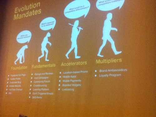 Evolution of Online Marketing: Where are you and your company? via Jennifer Golden