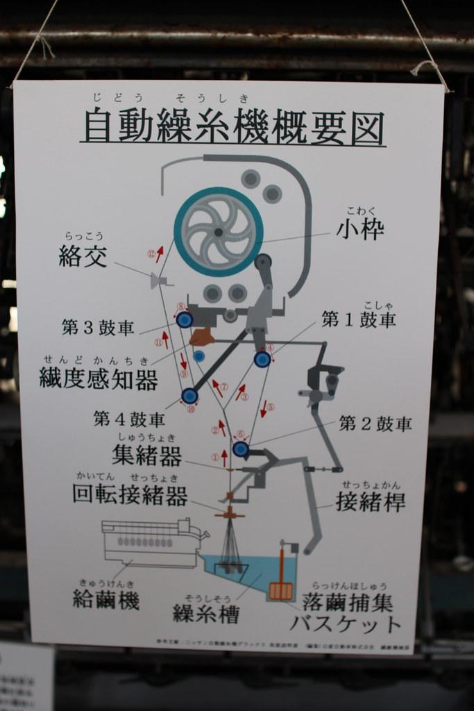 富岡製糸場_機械図
