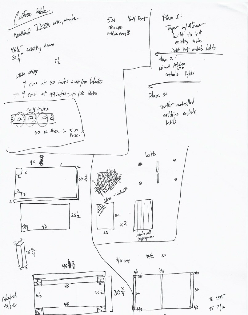 Coffee Table: Initial Planning
