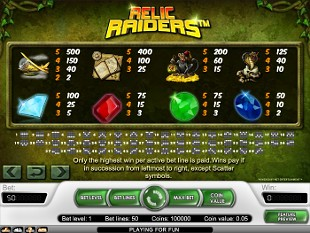 free Relic Raiders slot payout