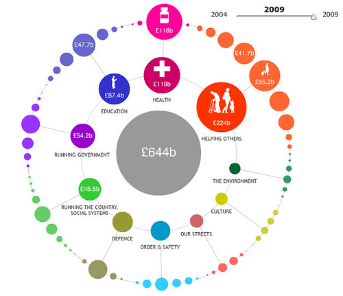 An introduction to data visualisation
