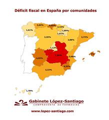 Déficit fiscal en España por comunidades